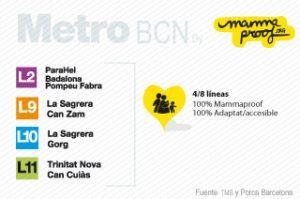 metro accesible